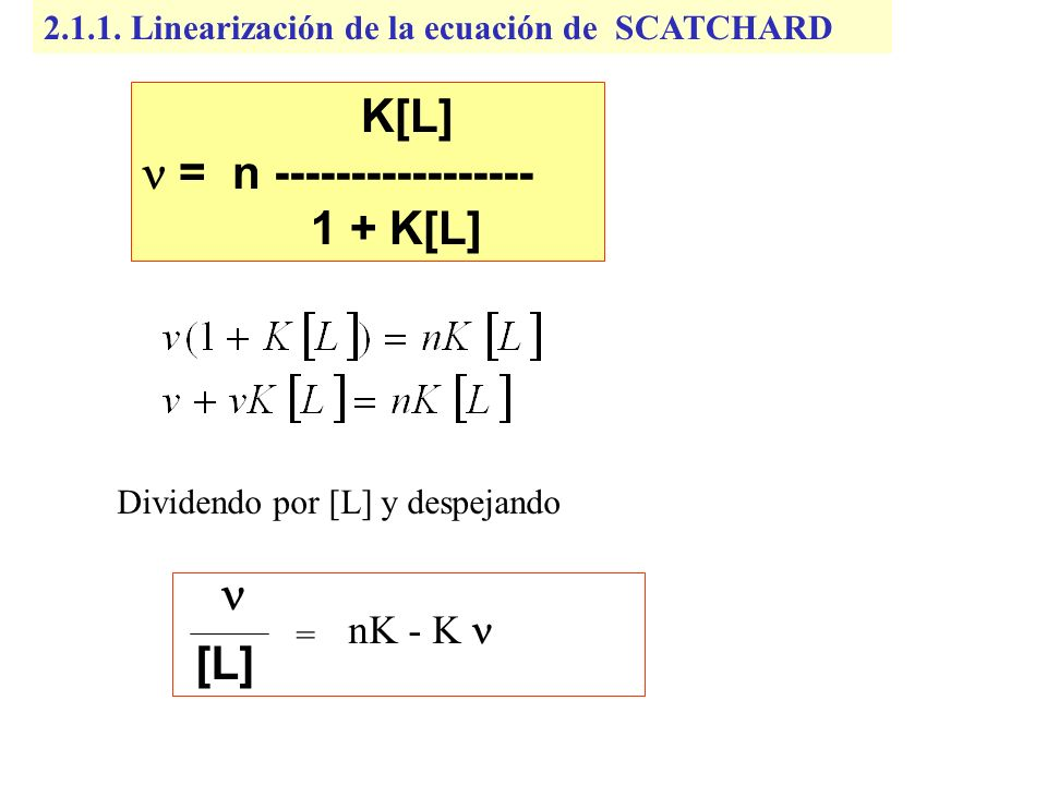 K[L]  = n ----------------- 1 + K[L]